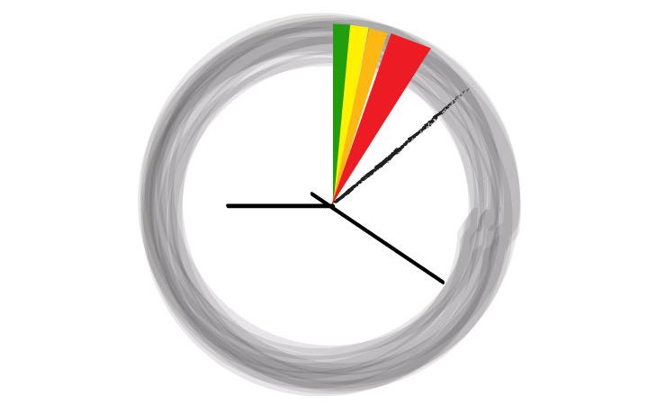 Time Management In Speech Kindcongress